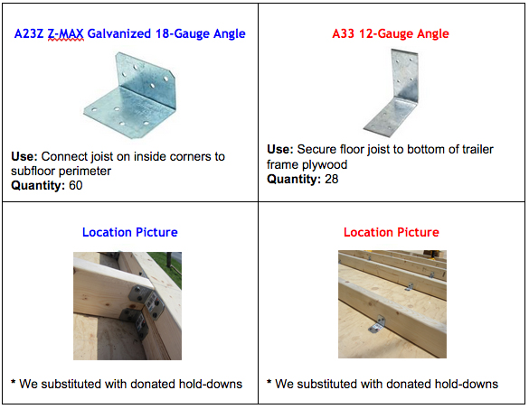 subfloor hold downs